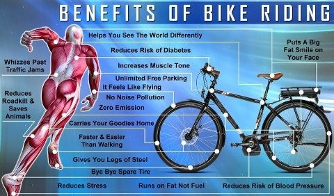 Benefits Of Bike Riding