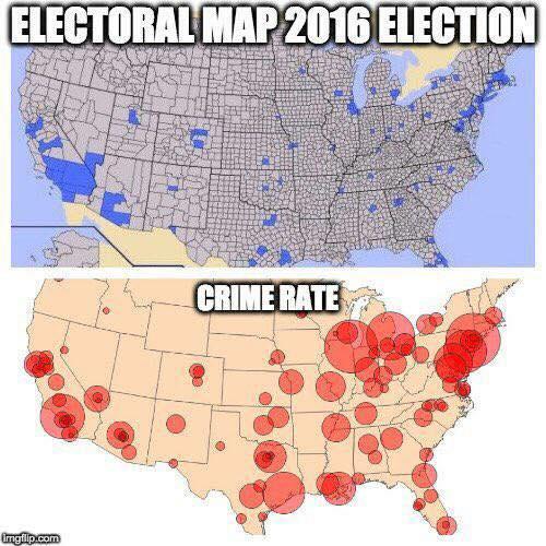 Direct Correlation?