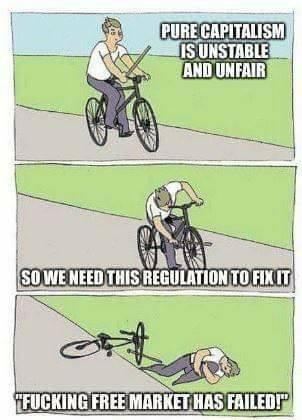 Regulating The Free Market