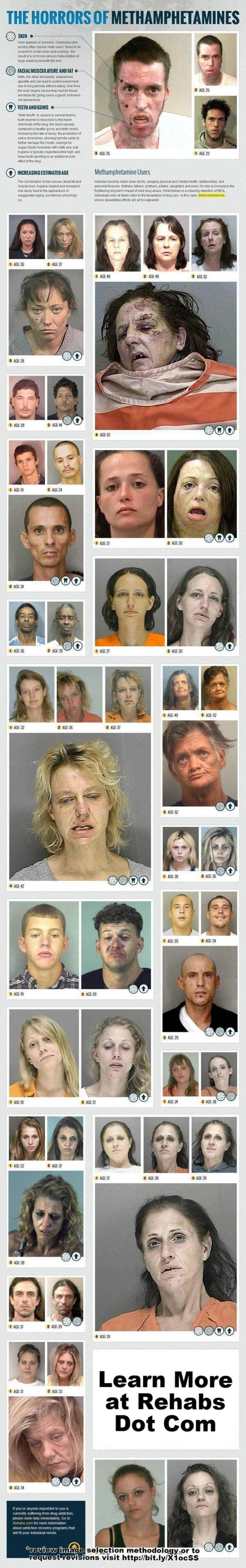 Horrors Of Methamphetamines