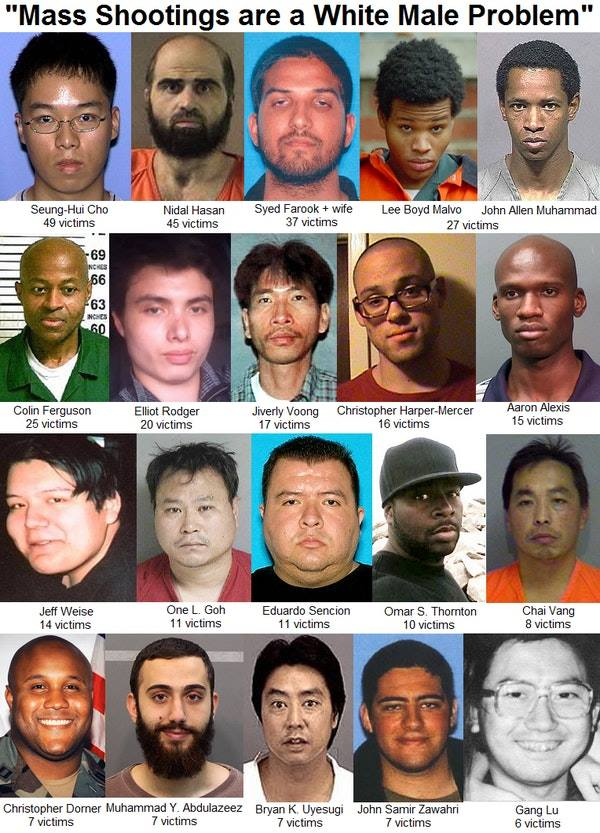 Gary Martin & The White Male Shooter Myth