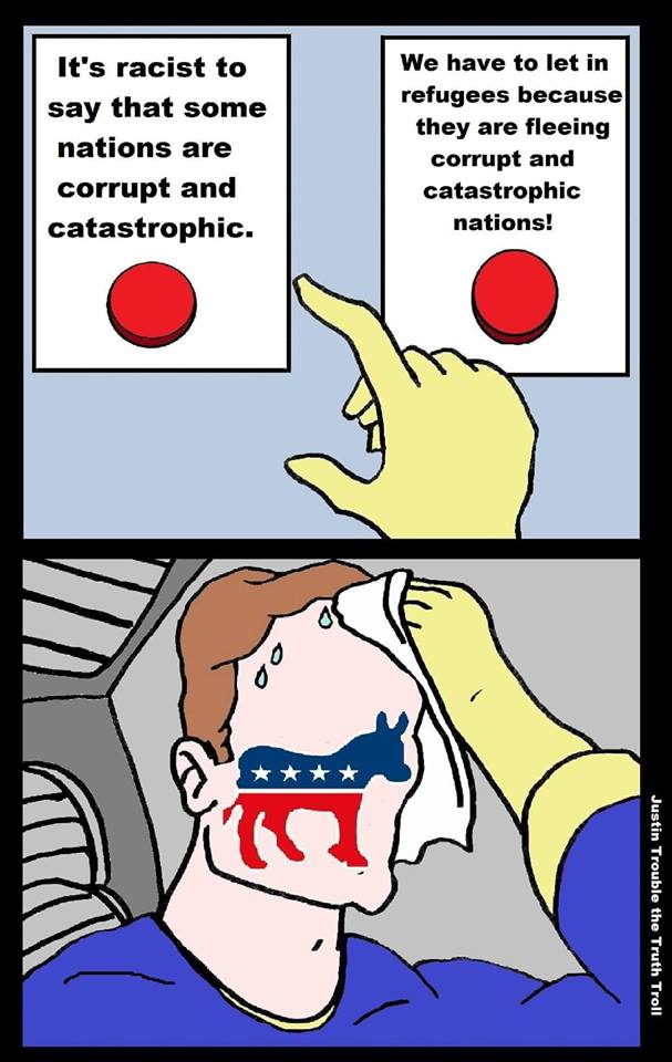 Liberal Logic: Catastrophic Countries