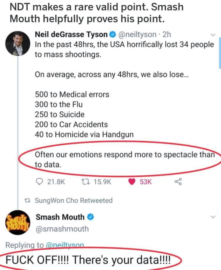 Neil deGrasse Tyson Tweet Demonstrates How People Place Emotion Over Reality