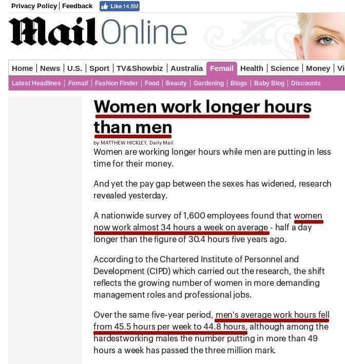 Quick Mafs To Explain Work Hours For The Genders